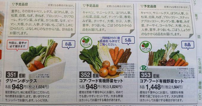 パルシステムの野菜セット
