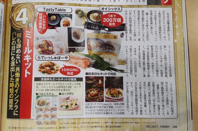 日経トレンディ2017ヒット商品4位のミールキット