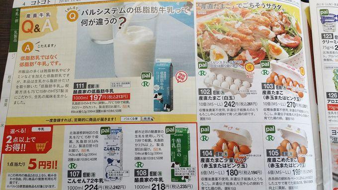 パルシステムの牛乳(カタログ)