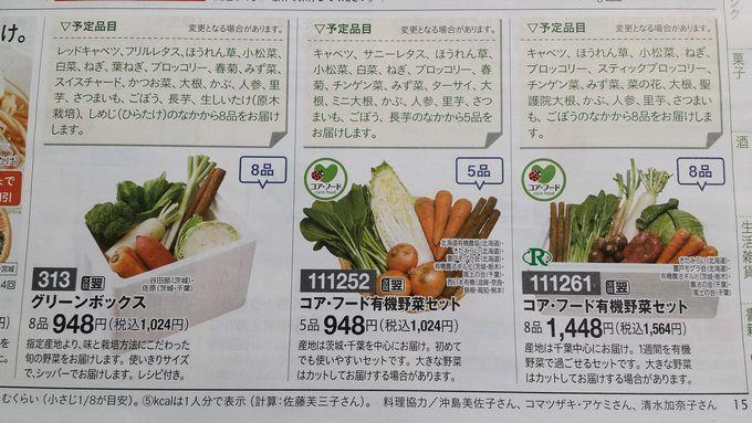 パルシステムのグリーンボックスと野菜セット(カタログ)