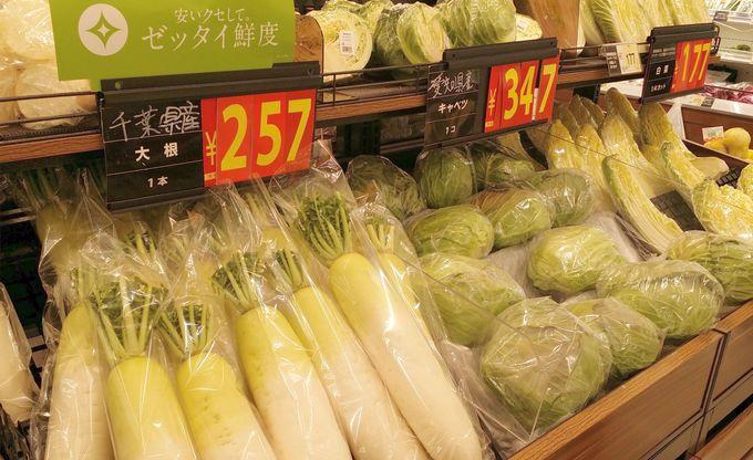 野菜の価格高騰 東京 2018年