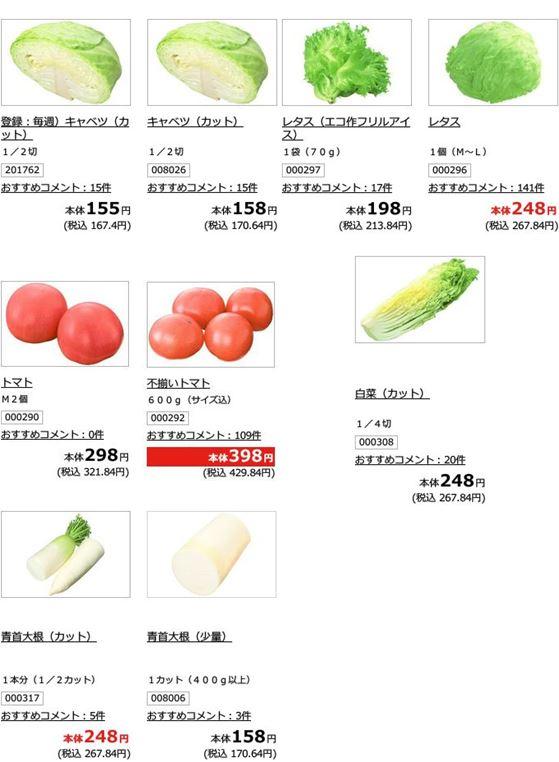 2018年2月 コープデリの野菜価格