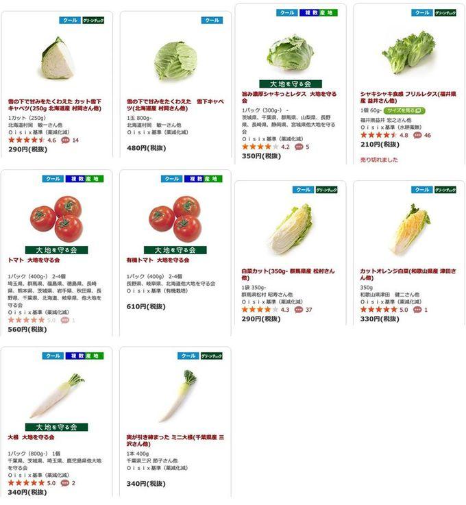 2018年2月 オイシックスの野菜価格