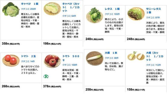 2018年2月 パルシステムの野菜価格